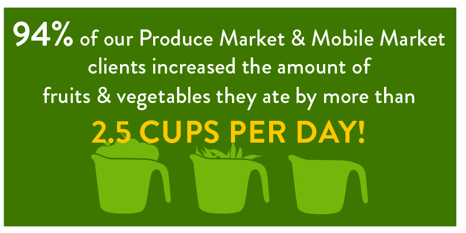 INFOGRAPHIC - 2.5_Cups_Per_Day