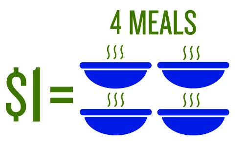 INFOGRAPHIC - 4_Meals