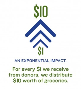 INFOGRAPHIC - Exponential_Impact